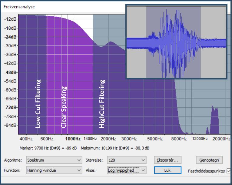 Adaptive Voice Activity Detection